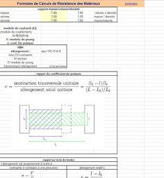 Mémo en mécanique de structure et RDM en feuille excel