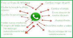 12 funciones de WhatsApp que te pueden ser de mucha utilidad