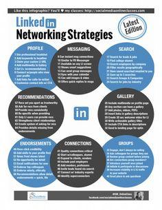 Marketing Plan, Media Marketing, Digital Marketing, Event Marketing, Marketing Strategies, Business Marketing, Content Marketing, Affiliate Marketing, Le Social