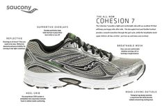 Image result for saucony grid cushioning system