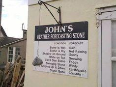Our 5 favourite Irish weather forecasters - WorldIrish