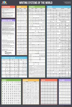 Writing Systems of the World Poster by Matt Baker — Kickstarter