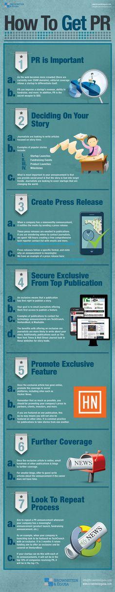 Infographic: How to Get PR - Marketing Technology Blog | #TheMarketingAutomationAlert