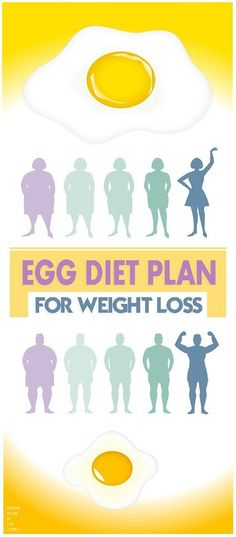 Guide For Egg Diet Plan For Weight Loss.