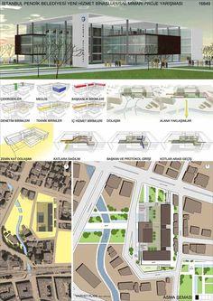 pendik-beledie-binasi-proje-paftasi – Mimarlık Portalı – Güncel Mimarlık Platformu