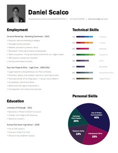Marketing Skills Resume Marketing Skills In Resume  Marketing Skills Resume