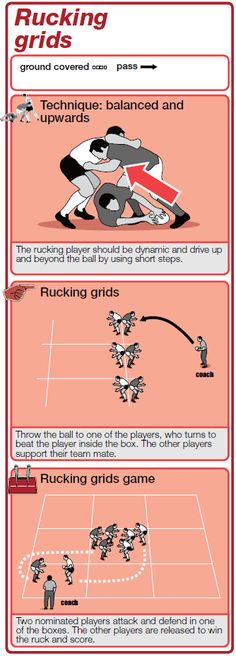 Rucking grids