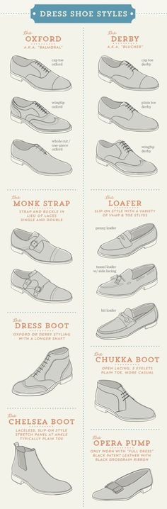 Get to know the basic dress shoe styles.