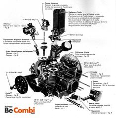 Moteur 1600 VW Combi pour les Nuls | BeCombi Vw Bugs, Combi Vw T2, Transporteur Volkswagen, Pompe A Essence, Vw Engine, Ferdinand Porsche, Automotive Art, Vw Beetles, Engineering