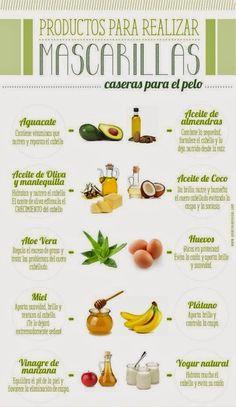 REALIZAR MASCARILLAS CASERAS PARA EL PELO No es un secreto que los alimentos naturales son buenísimos para preparar productos de belleza en casa.