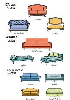 Types Of Chairs For Home