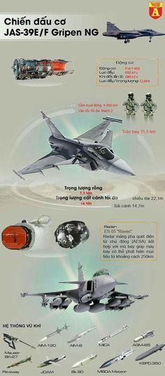 캐나다공군과 인도,한국공군이 추천시킬 스웨덴제 사브사 JAS-39E&F전투기 Military Jets, Military Weapons, Military Aircraft, Army Vehicles, Armored Vehicles, Fighter Aircraft, Fighter Jets, Jas 39 Gripen, War Thunder