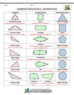 Formulas for area of polygons math geometry formula chart basic geometry formulas geometry cheat sheet 2 Geometry Formulas, Basic Geometry, Math Formulas, Geometry Art, Geometry Help, Sacred Geometry, Geometry Angles, Mathematics Geometry, Geometry Worksheets