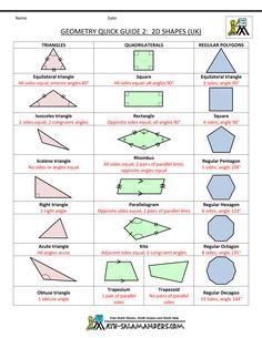Geometry Formula Chart | basic geometry formulas geometry cheat sheet ...