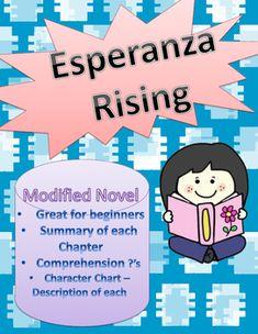 Esperanza rising novel unit common core thinking skills high esperanza rising novel unit common core thinking skills high level and bookmarks ccuart Gallery