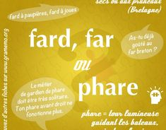 Gramemo- Grammaire-Express - Gramemo How To Teach Grammar, Teaching Grammar, Teaching Tips, Les Homophones, French Expressions, French Words, Learn French, Literature, Language