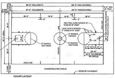 College basketball court dimensions for Indoor sport court dimensions