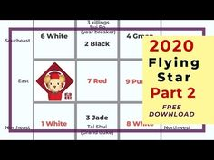 Part 2 of 2020 Rat year Flying Star Feng Shui analysis with free download - YouTube Feng Shui House, Feng Shui Bedroom, Feng Shui Calendar, Feng Shui Chart, Feng Shui Cures, Indoor Water Fountains, Star Chart, Chinese Medicine, The Cure