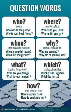 English Grammar Tenses, Teaching English Grammar, English Sentences, English Writing Skills, English Idioms, English Vocabulary Words, English Phrases, Learn English Words, English Language Learning