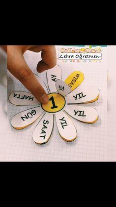 Learn Turkish, School Fun, Special Education, Karma, Alphabet, Classroom, Science, Learning, Alpha Bet