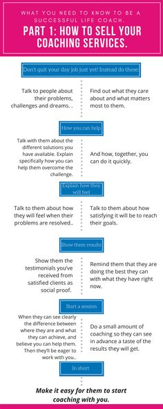 How to start a life coaching business. Coaching tools, worksheets and resources. How to become a life coach. Get more coaching clients and be your own boss. Your coach in a box. Coaching Questions, Life Coaching Tools, Online Coaching, Leadership Coaching, Leadership Development, Leadership Quotes, Personal Development, Coaching Personal, Personal Life Coach