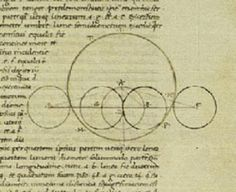 VI, Chapter 7, of a late-1400s copy of George Trebizond's Latin translation (ca. 1451) of the Almagest. Image Credit: NASA Sun Earth Day #Eclipse