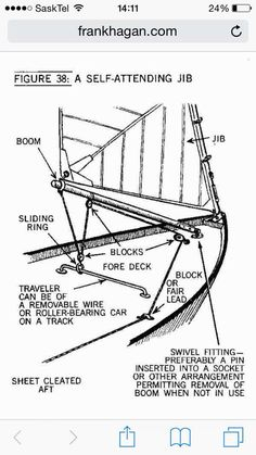 Have you been thinking about building your own boat, but think it may be too much hassle? It is true that boat plans can be pretty complicated. Model Sailboats, Small Sailboats, Wood Boat Plans, Boat Building Plans, Sailing Dinghy, Sailing Boat, Kayaks, Boat Projects, Build Your Own Boat
