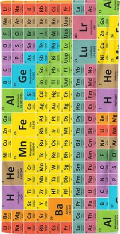 Learn the elements and show off your inner science geek with our periodic table beach towel.Periodic Table Beach Towel - Horizontal - Designed By Squeaky Chimp Tshirts & LeggingsSuper fun designer beach towel for the scientists and chemists. Chemistry Periodic Table, Chemistry Classroom, Teaching Chemistry, Science Chemistry, Organic Chemistry, Teaching Math, Science Geek, Physical Science, Chemistry Experiments