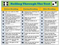 FREE-Rolling Through the Text-Balanced Literacy, Reading, Reading Strategies--3rd, 4th, 5th, 6th, 7th, 9th, Homeschool Novel Study, Printables, Literature Circles...Engage your students in their guided reading groups with this before, during, and after reading activity. Students simply roll the dice, determine the sum, and respond. Slip 6-8 of these in plastic sleeves or laminate and you are good to go for years. :)