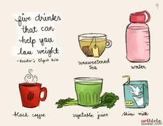 La cafeina presente en algunas bebidas como el té y el café aportan un leve efecto termogénico, ideal en dietas de perdida de peso