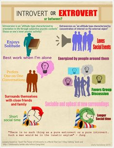 Another introvert or extrovert infographic