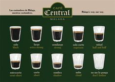 The 10 ways to order coffee in Málaga, Spain (no lattes or cappuccinos here). Málaga is a great city to start your Andalucia holiday and visit the famous cities of Seville and Granada as well as the beaches along the Costa del Sol.