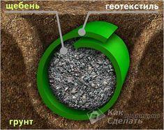 Геотекстиль