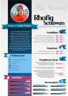 Simply put, a resume is a one- to two-page document that sums up a job seeker's qualifications for the jobs they're interested in. More than just a formal job application, a resume is a… Free Cv Template Word, Cv Templates Free Download, Online Resume Template, Creative Cv Template, Resume Design Template, Design Resume, Resume Templates, Graphic Design Cv, Cv Web