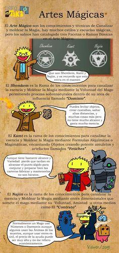 Info tiki: Artes Mágicas info del mis obras
