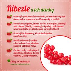 Infografiky Archives - Page 8 of 14 - Ako schudnúť pomocou diéty na chudnutie Raw Food Recipes, Healthy Recipes, Dieta Detox, Healthy Nutrition, Wellness, Fruits And Vegetables, Food Art, Natural Health, Planer