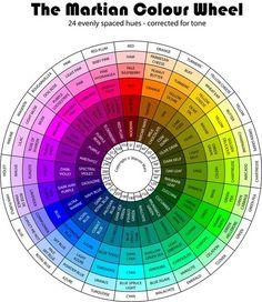 sample color wheel chart The Martian Colour Wheel - color corrected for even tone Decoration Palette, Color Mixing Chart, Paint Colour Charts, Color Names Chart, Graphisches Design, Design Color, Design Ideas, Interior Design, Color Psychology