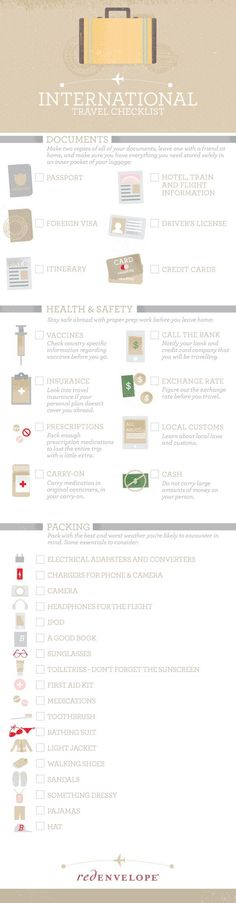 Need help packing for your overseas vacation? This International Travel Checklist might be helpful.
