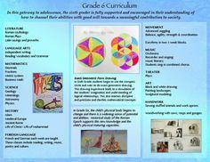 Grade 6 Waldorf curriculum