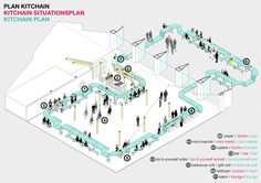 Love this idea & diagram: 'Kitchain: Modular Furniture For Social Dining In Public Space'