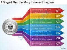 process diagrams templates