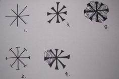 Kreasøster: Zentangle mønster med DIY