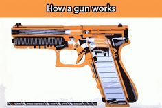 How a Glock works...