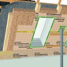 zwischensparrend mmung heimwerken pinterest dachboden dachausbau und renovieren. Black Bedroom Furniture Sets. Home Design Ideas