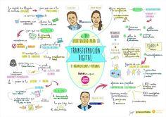 """#VisualThinking """"eIDAS, oportunidades para la transformación digital"""" para el Brunch&Learn de @innobasque"""