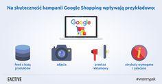 Co wpływa na skuteczność reklamy Google Shopping?