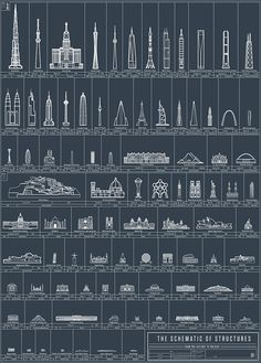 "(larger) ""The Schematic of Structures"" is an art print by Pop Chart Lab featuring a ""selection of celebrated buildings from around the world."" Signed and numbered prints are available to purchase o..."