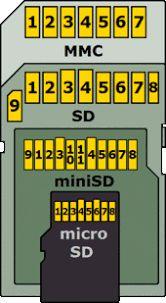 Znalezione obrazy dla zapytania SD/SDHC/SDXC/MMC Flash Memory wifi