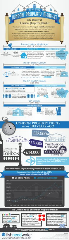 The city of London is one of the largest, most influential financial centres in the world. Together with New York and Tokyo, London controls much of the global economy.