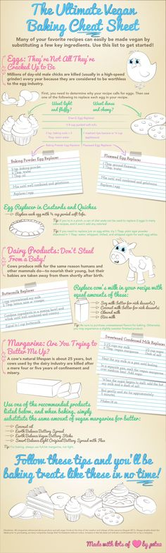 THE ULTIMATE VEGAN BAKING CHEAT SHEET From Peta. Baking should be a joyful experience for everyone involved. Spare the lives of countless animals by choosing to make your favorite recipes vegan. Save a copy of PETA's Ultimate Vegan Baking Cheat Sheet and Vegan Sweets, Vegan Desserts, Vegan Recipes, Diet Recipes, Eggless Recipes, Vegan Ideas, Healthier Desserts, Snacks Recipes, Potato Recipes